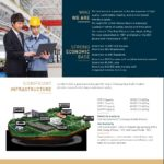 Lahan Industri Delta Silicon 8 Lippo Cikarang