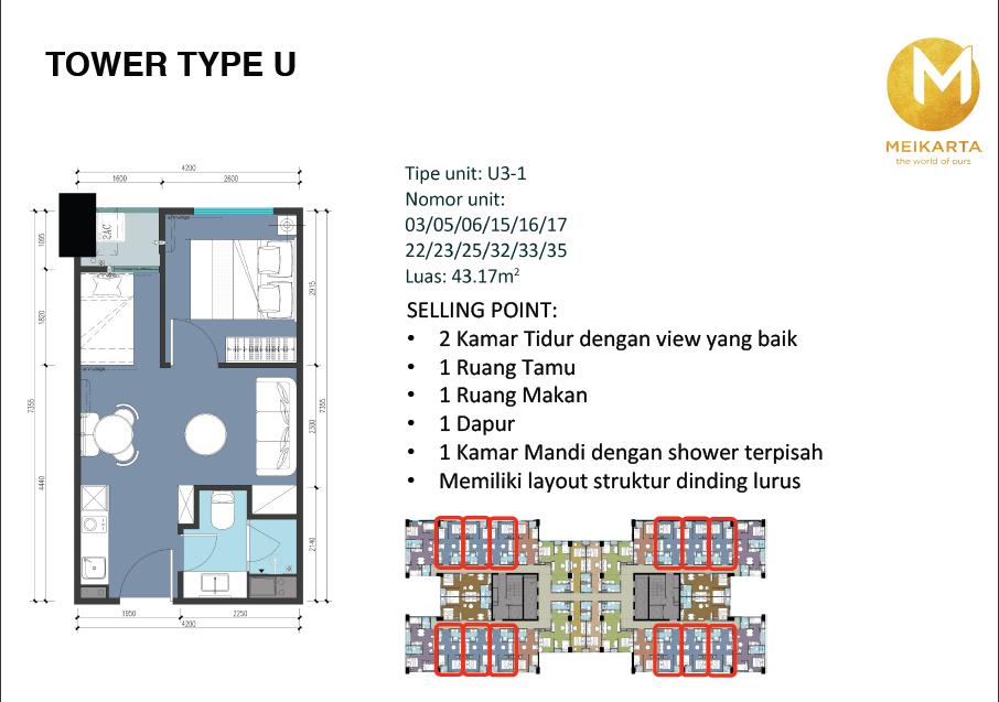 Tower Baru Meikarta Tipe U Untuk Hunian Modern Nyaman
