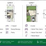 Rumah Cluster Wimbledon Jababeka